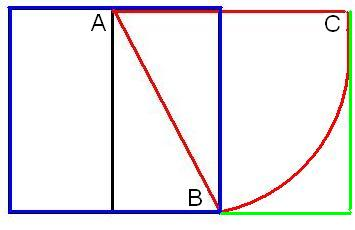 golden rectangle1