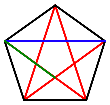 pentagram_lengths2